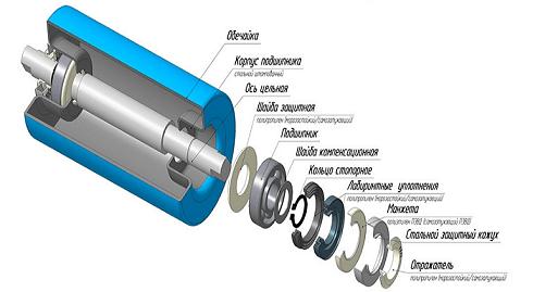 Ролики рольганга конструкция как снять стартер на фольксваген транспортер